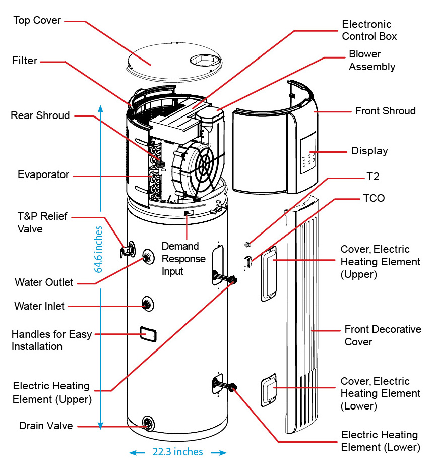 Htp Heat Pump Water Heater Swimming Pool Schematic Exchanger Electric Heaterheat A Closer Look Interior