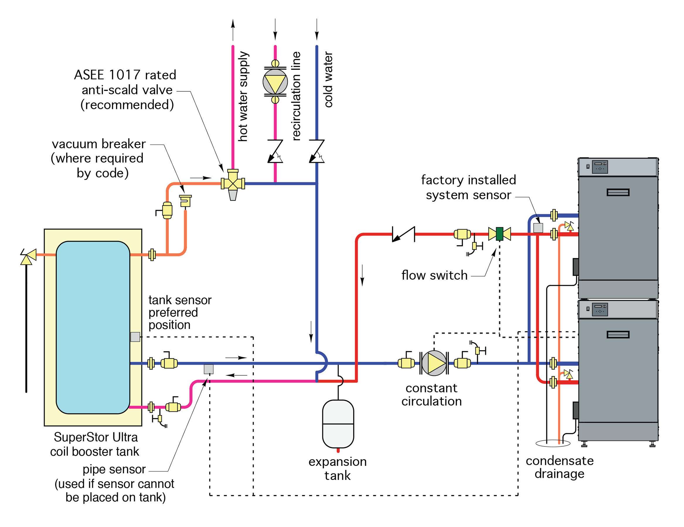 piping diagram for water softener htp - mod con double stack boiler heat piping diagram for space #3