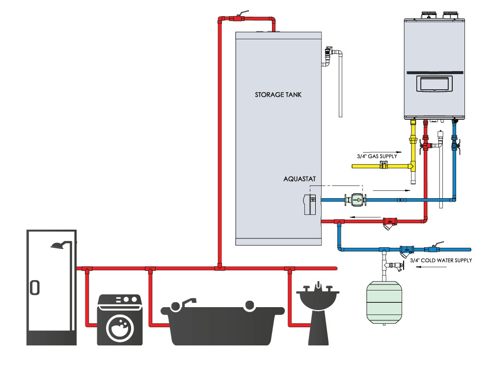 Crossover Commercial Water Heater Installation