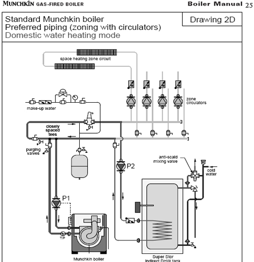 Steam Boiler Diagram With Parts for Dummy s - Electrical Engineering