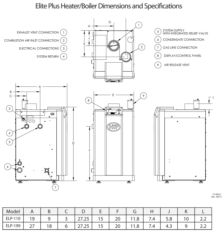 Elite Plus boiler specifications