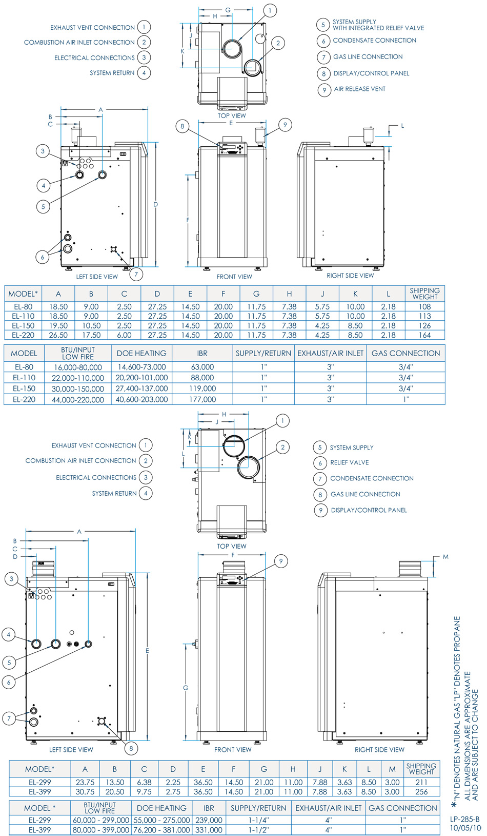 elite boiler specifications  - more to come