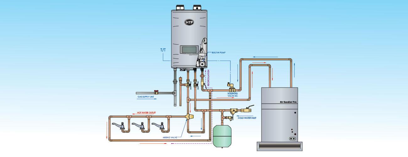 Htp Boiler Wiring Diagram - Wiring Diagram Database •