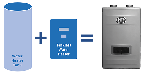htp - crossover wall gas water heater
