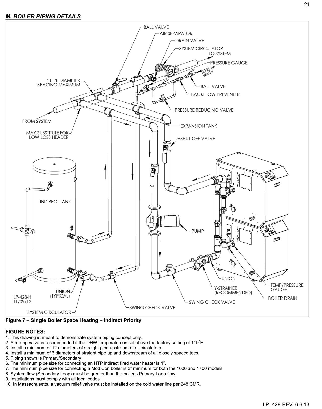Mod Con Double Stack Commercial Gas Boiler Installation
