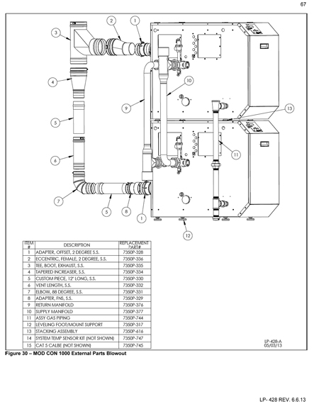 Mod Con Double Stack Commercial Gas Boiler Parts