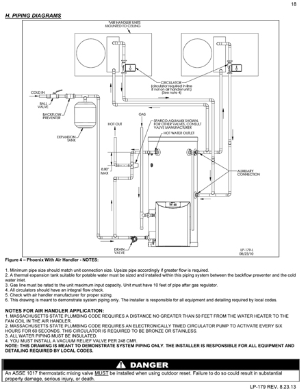 Phoenix Gas Fired Water Heater Installation Drawings